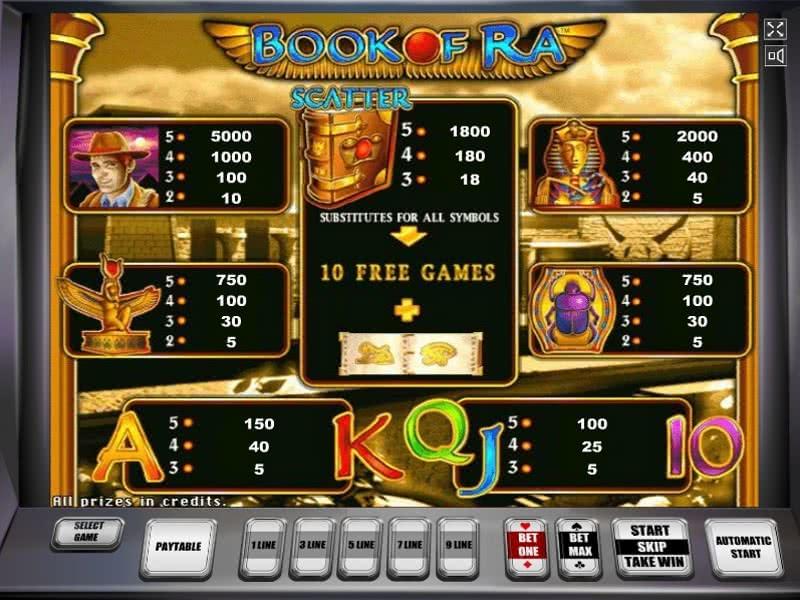 Book of Ra online: Top 10 Online Casino Alternativen 2019