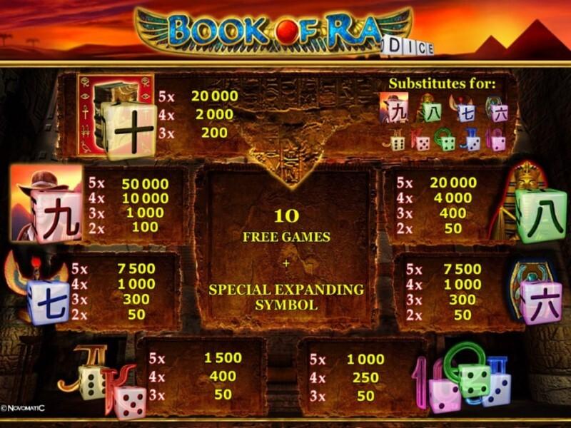 Book of Ra™ Dice Slot im Überblick